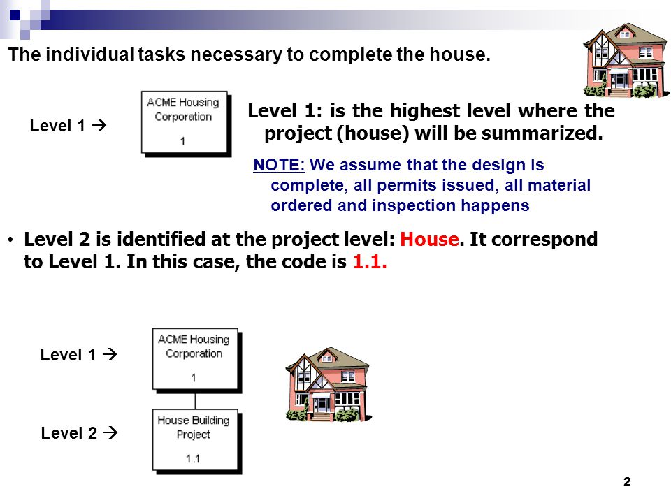 The individual tasks necessary to complete the house. 2 Level 1 NOTE: We assume that the design is complete, all permits issued, all material ordered