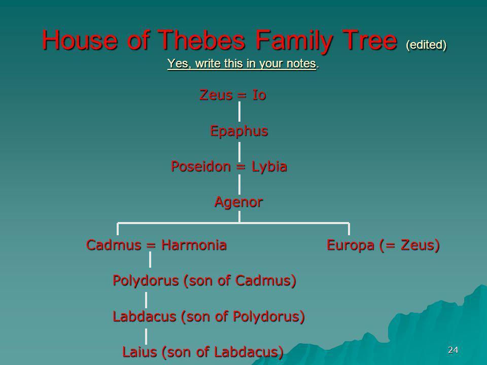 24 House of Thebes Family Tree (edited) Yes, write this in your notes. Zeus = Io Zeus = Io Epaphus Epaphus Poseidon = Lybia Poseidon = Lybia Agenor Ag