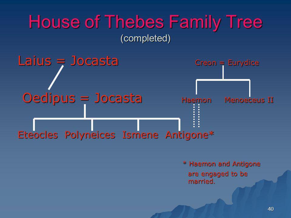 40 House of Thebes Family Tree (completed) Laius = Jocasta Creon = Eurydice Oedipus = Jocasta Haemon Menoeceus II Oedipus = Jocasta Haemon Menoeceus I
