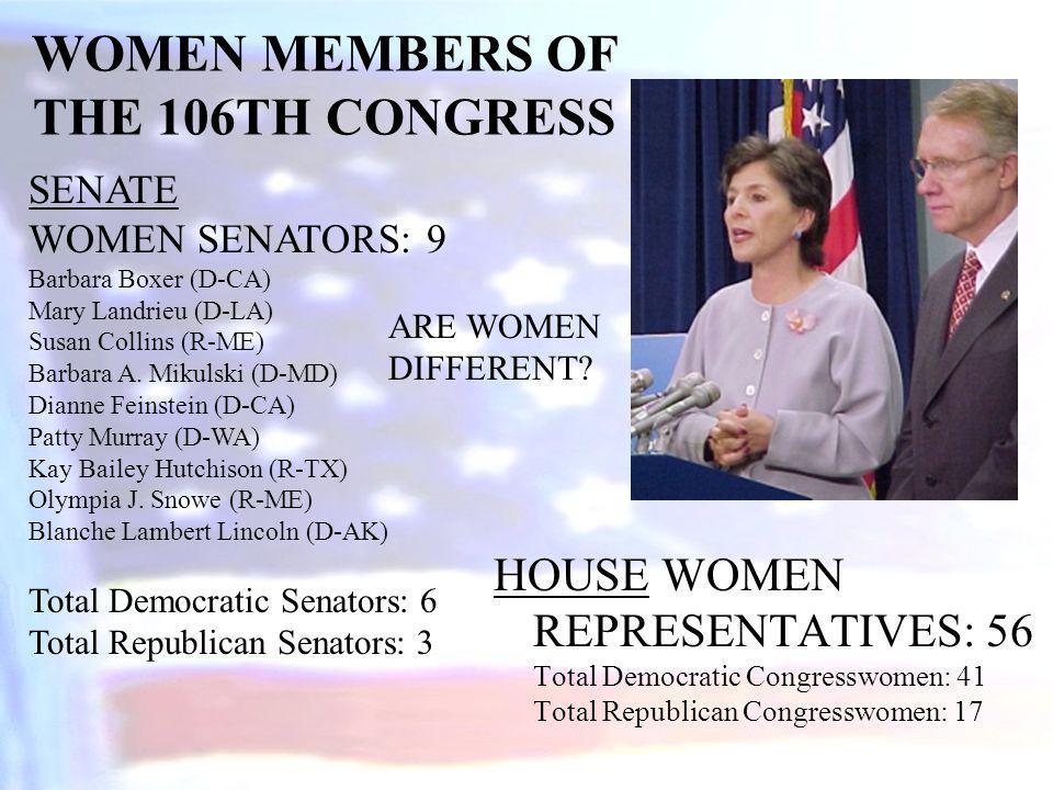 WOMEN MEMBERS OF THE 106TH CONGRESS HOUSE WOMEN REPRESENTATIVES: 56 Total Democratic Congresswomen: 41 Total Republican Congresswomen: 17 SENATE WOMEN