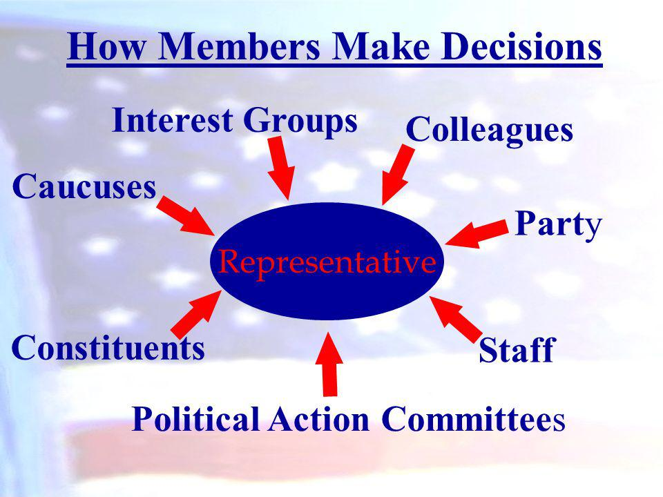 Representative Colleagues Constituents Staff Caucuses Party Interest Groups Political Action Committees How Members Make Decisions