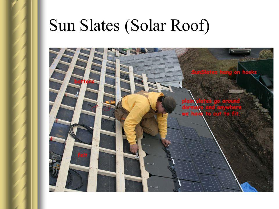 Sun Slates (Solar Roof)