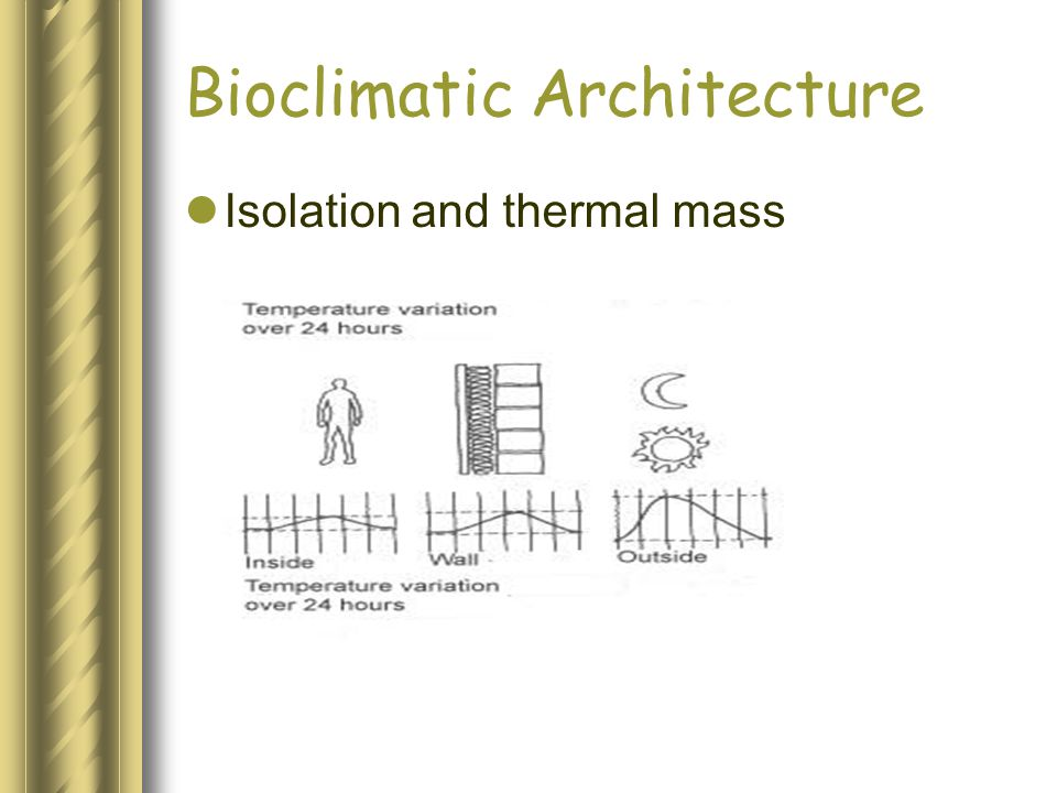 Bioclimatic Architecture Isolation and thermal mass