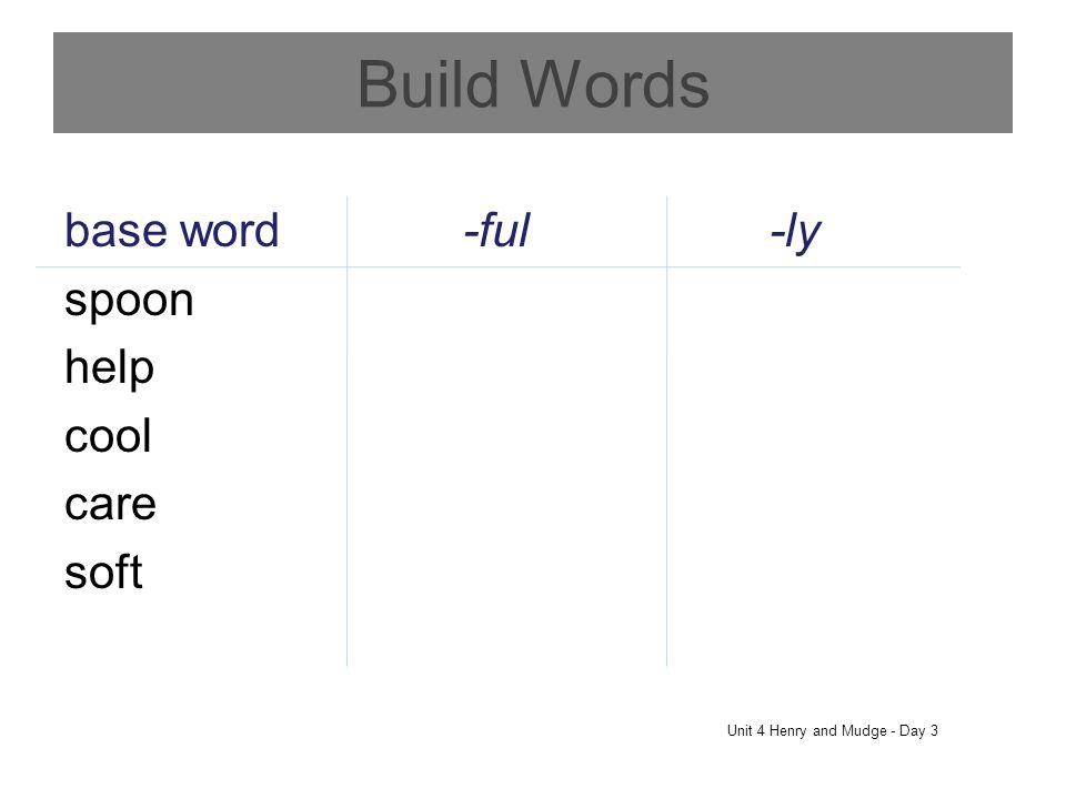 Build Words base word -ful -ly spoon help cool care soft Unit 4 Henry and Mudge - Day 3