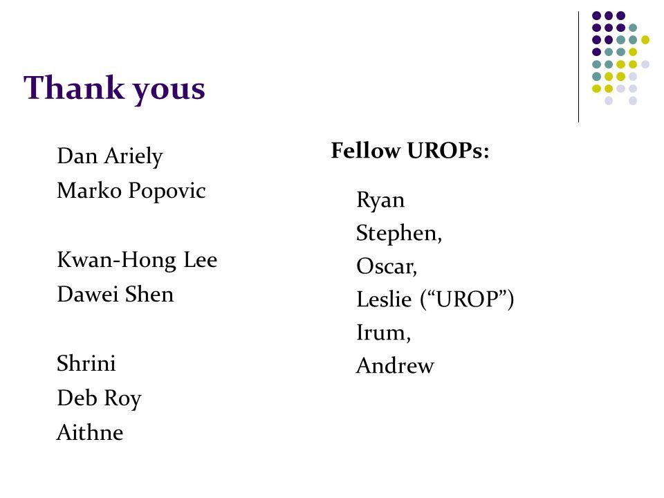 Thank yous Dan Ariely Marko Popovic Kwan-Hong Lee Dawei Shen Shrini Deb Roy Aithne Fellow UROPs: Ryan Stephen, Oscar, Leslie (UROP) Irum, Andrew