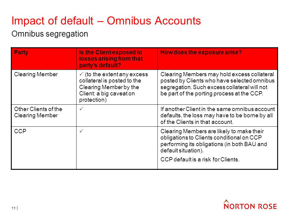 11 Impact of default – Omnibus Accounts Omnibus segregation PartyIs the Client exposed to losses arising from that partys default.