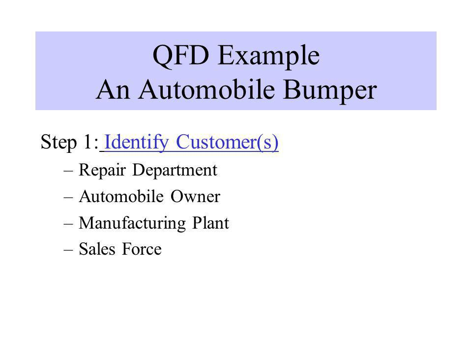 QFD Example An Automobile Bumper Step 1: Identify Customer(s) –Repair Department –Automobile Owner –Manufacturing Plant –Sales Force