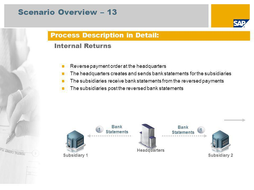Process Description in Detail: Internal Returns Reverse payment order at the headquarters The headquarters creates and sends bank statements for the subsidiaries The subsidiaries receive bank statements from the reversed payments The subsidiaries post the reversed bank statements Scenario Overview – 13 Bank Statements 1 1 Subsidiary 1Subsidiary 2 Headquarters