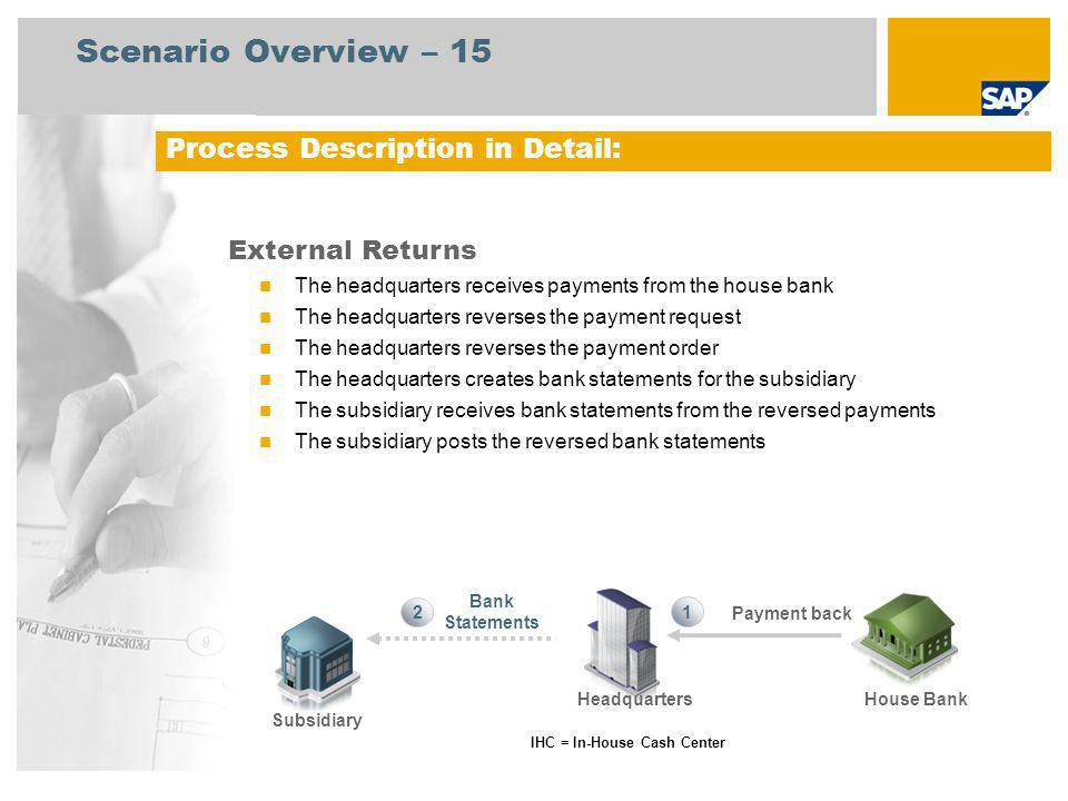 Process Description in Detail: External Returns The headquarters receives payments from the house bank The headquarters reverses the payment request The headquarters reverses the payment order The headquarters creates bank statements for the subsidiary The subsidiary receives bank statements from the reversed payments The subsidiary posts the reversed bank statements Scenario Overview – 15 IHC = In-House Cash Center Bank Statements 2 Subsidiary Headquarters House Bank Payment back 1