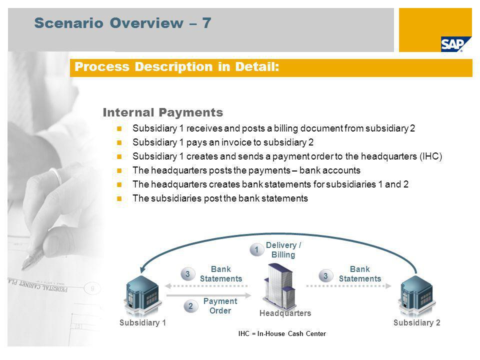 Process Description in Detail: Internal Payments Subsidiary 1 receives and posts a billing document from subsidiary 2 Subsidiary 1 pays an invoice to subsidiary 2 Subsidiary 1 creates and sends a payment order to the headquarters (IHC) The headquarters posts the payments – bank accounts The headquarters creates bank statements for subsidiaries 1 and 2 The subsidiaries post the bank statements Scenario Overview – 7 IHC = In-House Cash Center Payment Order Bank Statements 1 3 2 Delivery / Billing Bank Statements 3 Subsidiary 1Subsidiary 2 Headquarters