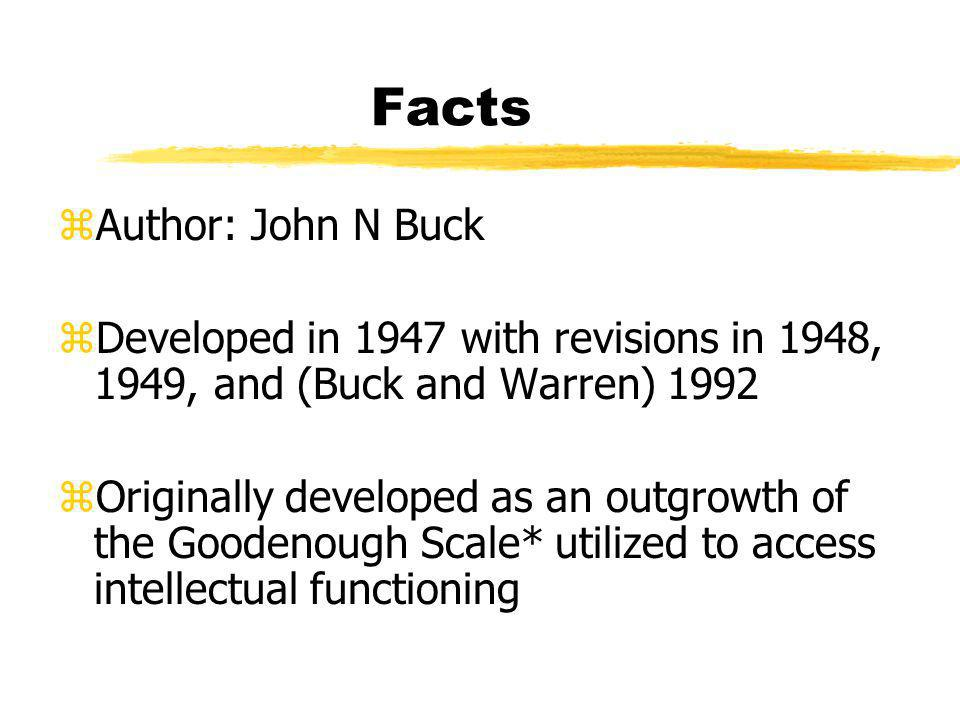 Facts zAuthor: John N Buck zDeveloped in 1947 with revisions in 1948, 1949, and (Buck and Warren) 1992 zOriginally developed as an outgrowth of the Go