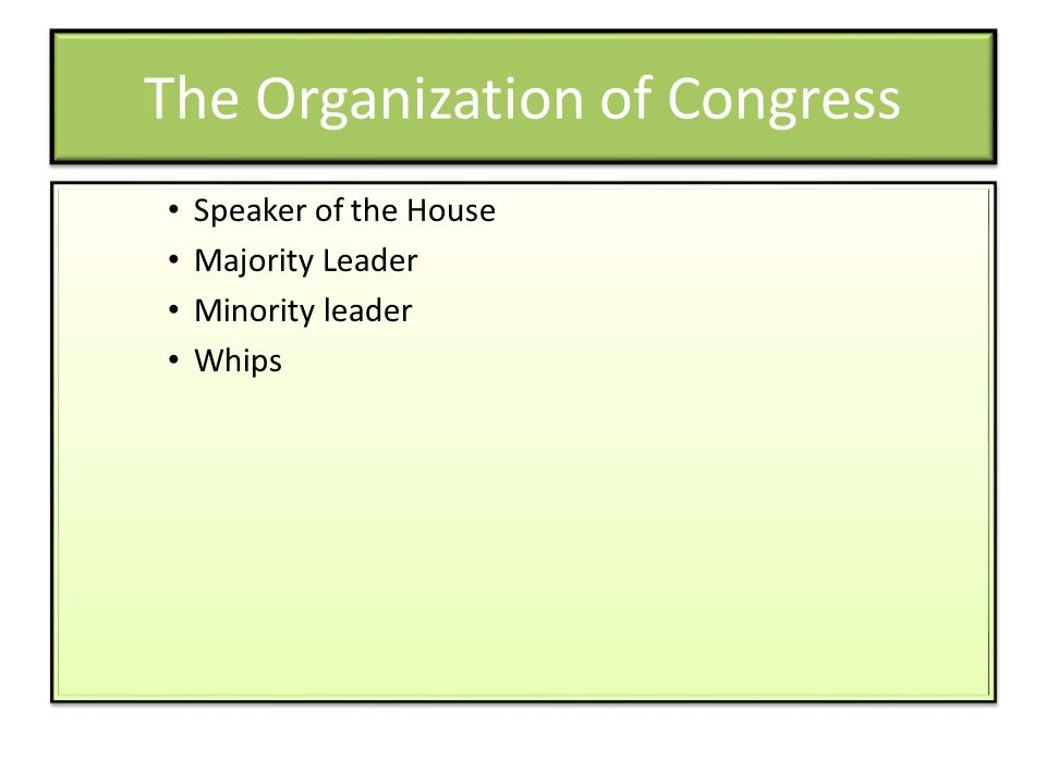The Organization of Congress Speaker of the House Majority Leader Minority leader Whips Speaker of the House Majority Leader Minority leader Whips