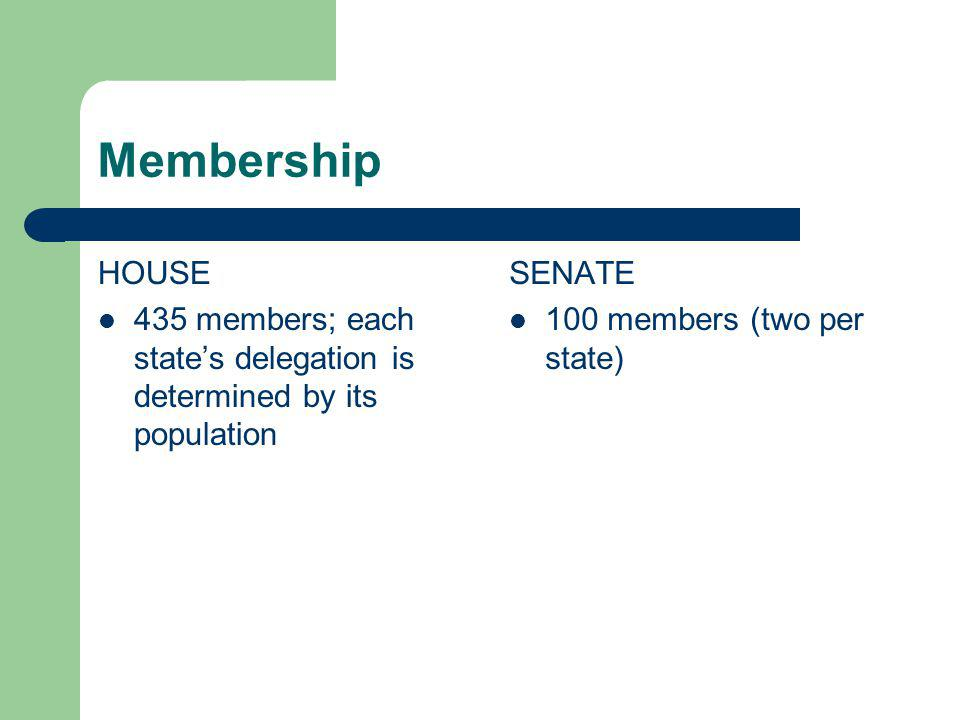 Membership HOUSE 435 members; each states delegation is determined by its population SENATE 100 members (two per state)