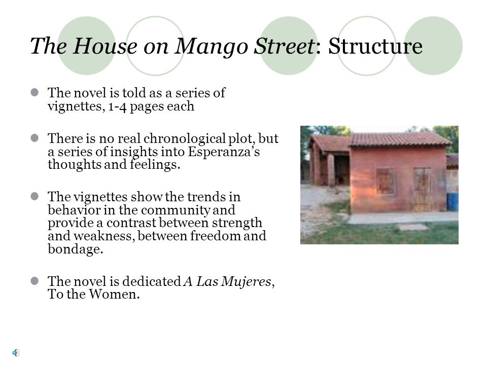The House on Mango Street: Setting Mango Street symbolizes both Esperanzas ball and chain and her inspiration. In the beginning of the novel, she is d