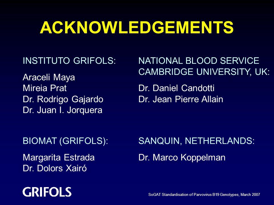 ACKNOWLEDGEMENTS INSTITUTO GRIFOLS: Araceli Maya Mireia Prat Dr. Rodrigo Gajardo Dr. Juan I. Jorquera BIOMAT (GRIFOLS): Margarita Estrada Dr. Dolors X