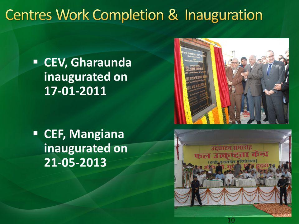 10 CEV, Gharaunda inaugurated on 17-01-2011 CEF, Mangiana inaugurated on 21-05-2013