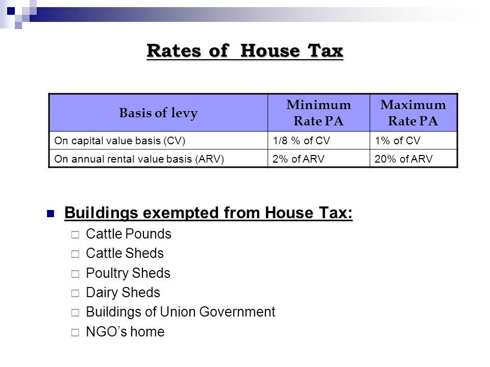 Rates of House Tax Buildings exempted from House Tax: Cattle Pounds Cattle Sheds Poultry Sheds Dairy Sheds Buildings of Union Government NGOs home Basis of levy Minimum Rate PA Maximum Rate PA On capital value basis (CV)1/8 % of CV1% of CV On annual rental value basis (ARV)2% of ARV20% of ARV