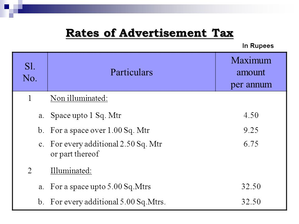 Rates of Advertisement Tax Sl. No. Particulars Maximum amount per annum 1Non illuminated: a.Space upto 1 Sq. Mtr4.50 b.For a space over 1.00 Sq. Mtr9.
