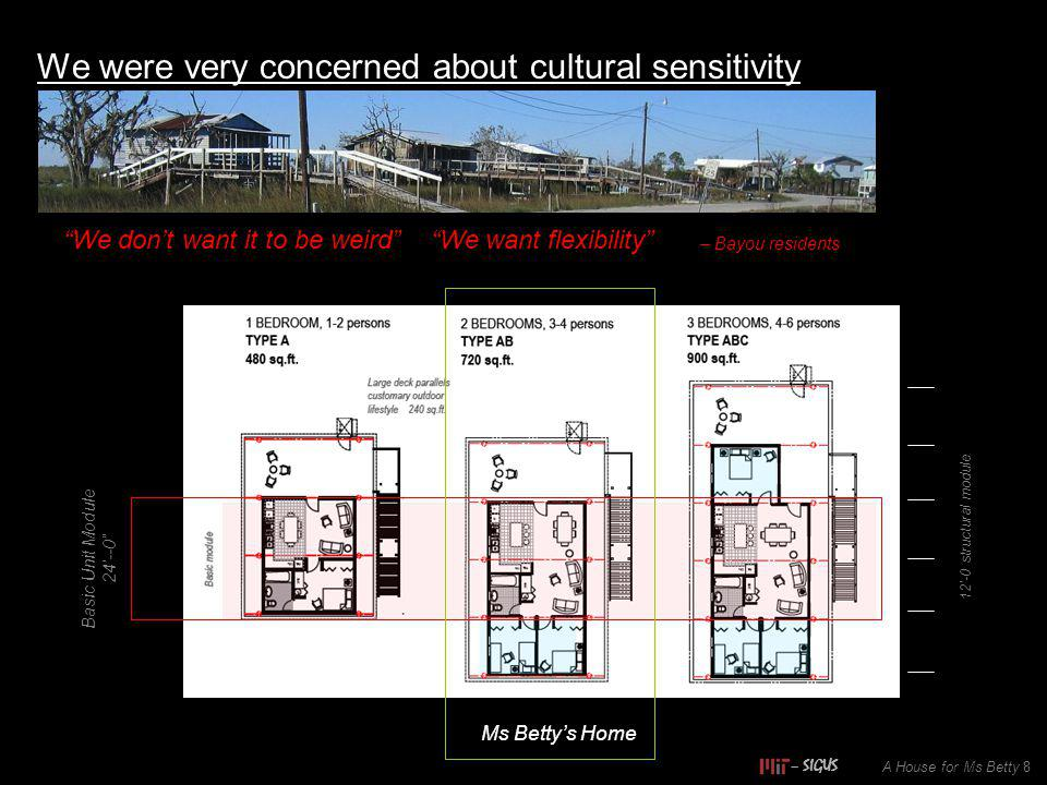 We were very concerned about cultural sensitivity A House for Ms Betty 8 We dont want it to be weird We want flexibility Basic Unit Module 24--0 Ms Be