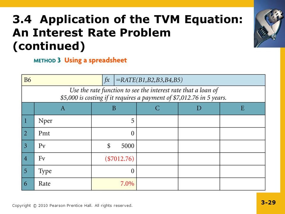 Copyright © 2010 Pearson Prentice Hall. All rights reserved. 3-29 3.4 Application of the TVM Equation: An Interest Rate Problem (continued)