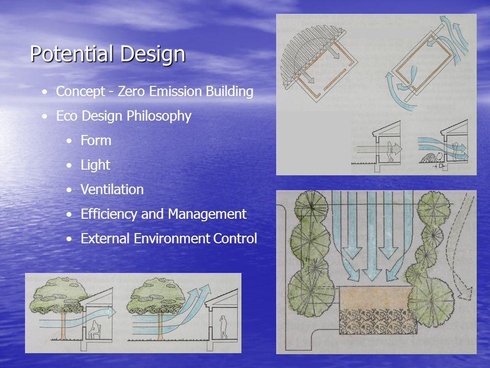 Potential Design Concept - Zero Emission Building Eco Design Philosophy Form Light Ventilation Efficiency and Management External Environment Control
