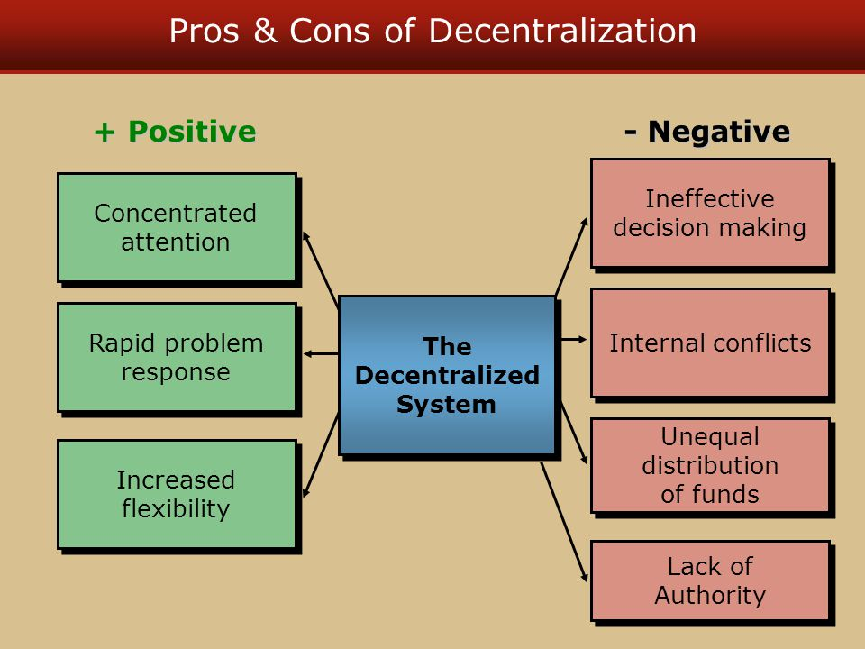 Pros & Cons of Decentralization Internal conflicts Ineffective decision making Rapid problem response Rapid problem response Concentrated attention Concentrated attention Increased flexibility Increased flexibility The Decentralized System The Decentralized System + Positive - Negative Unequal distribution of funds Lack of Authority Lack of Authority
