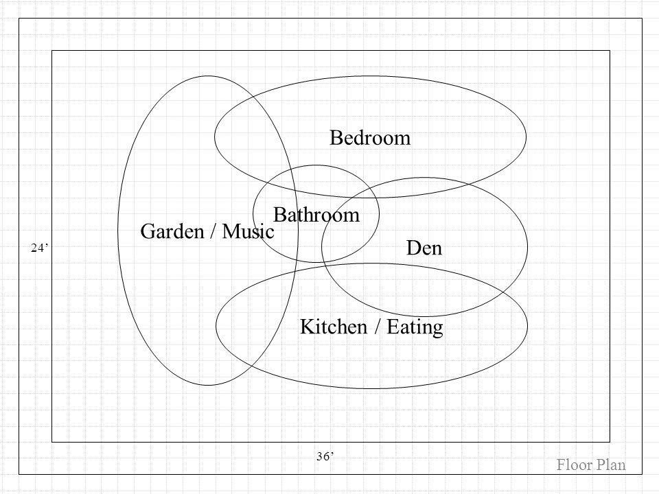Kitchen / Eating Bedroom Bathroom Garden / Music Den 36 24 Floor Plan