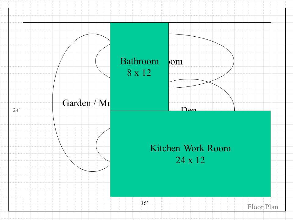 Kitchen / Eating Bedroom Bathroom Garden / Music Den 24 36 Bathroom 8 x 12 Kitchen Work Room 24 x 12 Floor Plan