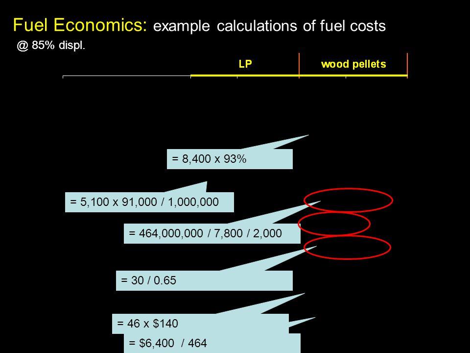 Fuel Economics: example calculations of fuel costs @ 85% displ. = 8,400 x 93% = 5,100 x 91,000 / 1,000,000 = 464,000,000 / 7,800 / 2,000 = 30 / 0.65 =