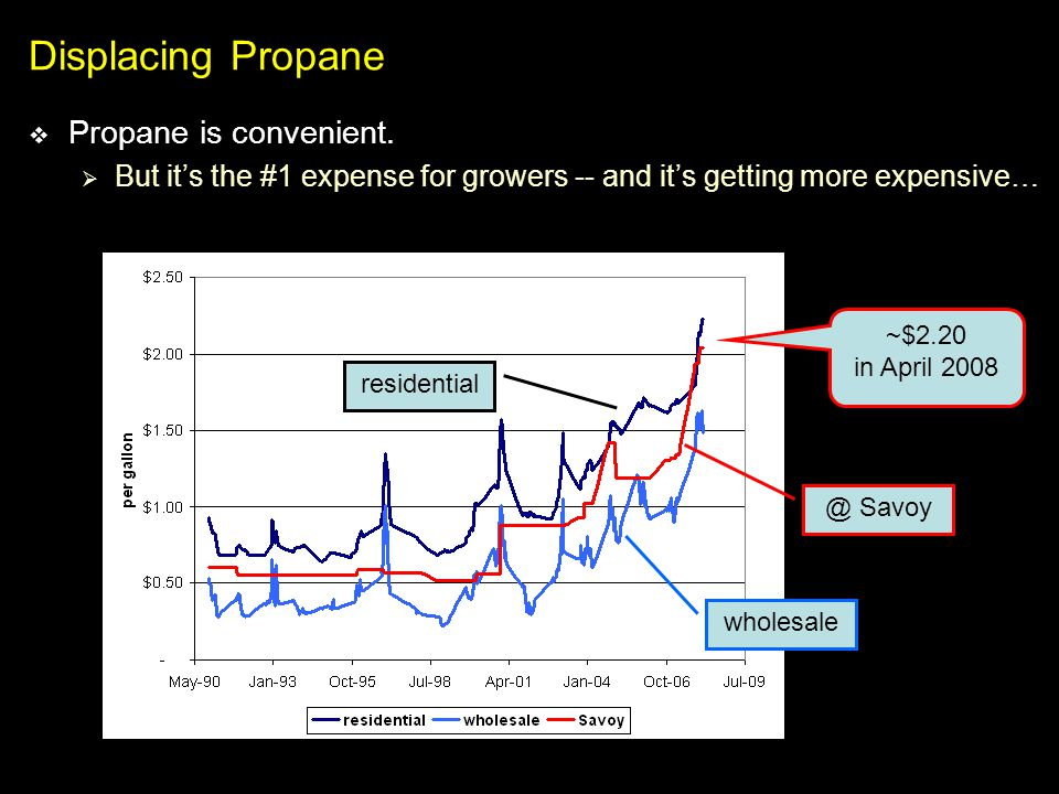 Displacing Propane Propane is convenient. But its the #1 expense for growers -- and its getting more expensive… ~$2.20 in April 2008 wholesale residen