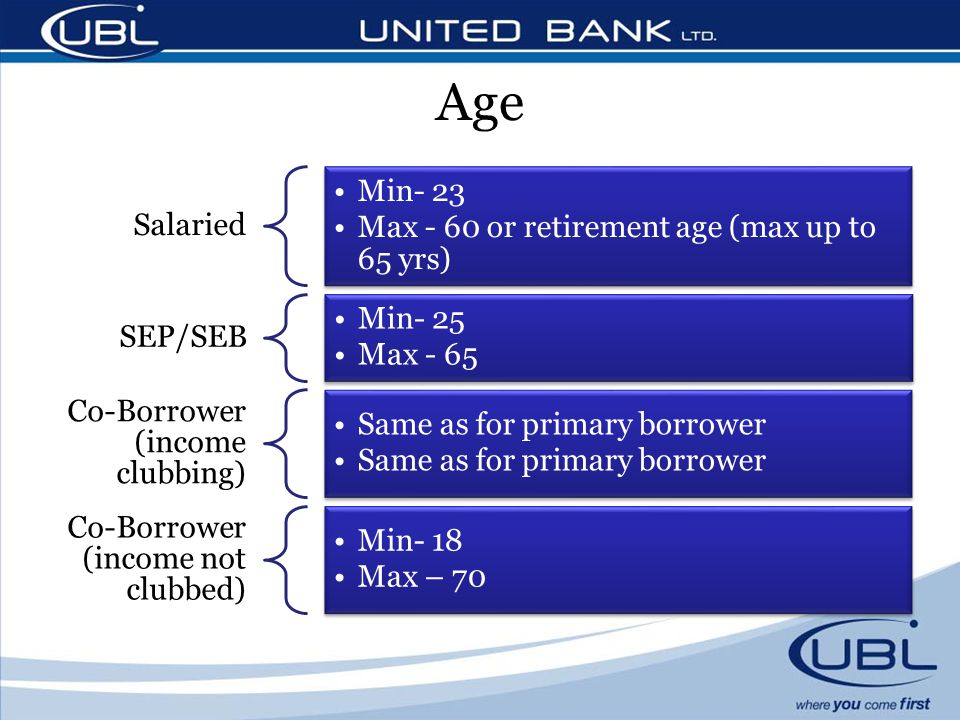 Age Salaried Min- 23 Max - 60 or retirement age (max up to 65 yrs) SEP/SEB Min- 25 Max - 65 Co-Borrower (income clubbing) Same as for primary borrower