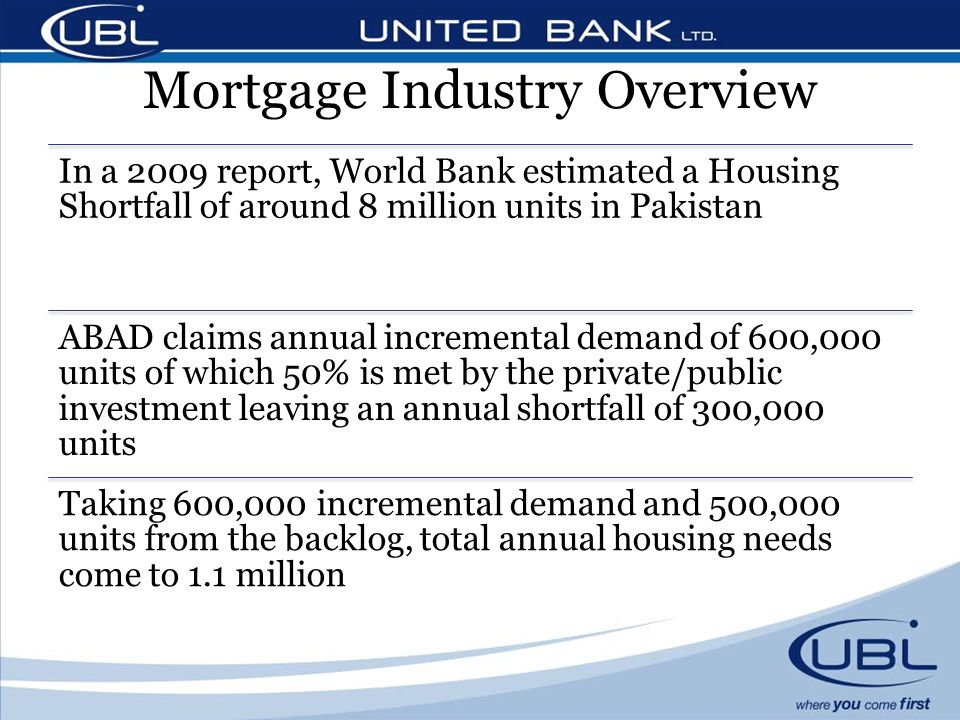 Mortgage Industry Overview In a 2009 report, World Bank estimated a Housing Shortfall of around 8 million units in Pakistan ABAD claims annual incremental demand of 600,000 units of which 50% is met by the private/public investment leaving an annual shortfall of 300,000 units Taking 600,000 incremental demand and 500,000 units from the backlog, total annual housing needs come to 1.1 million