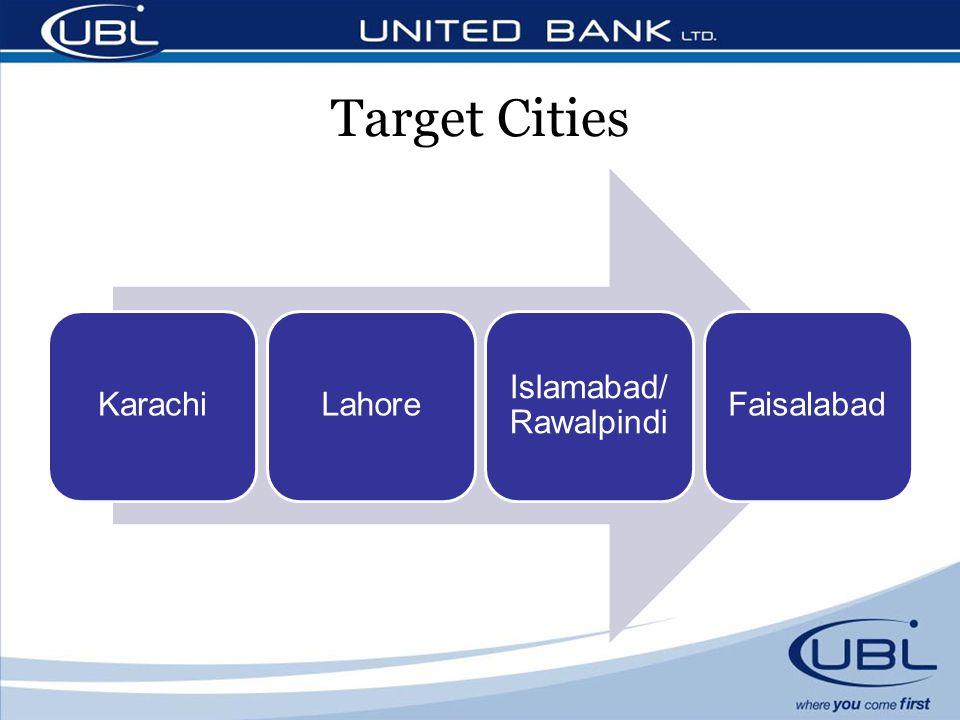 Target Cities KarachiLahore Islamabad/ Rawalpindi Faisalabad