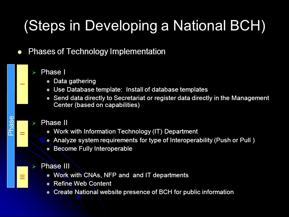 (Steps in Developing a National BCH) Phases of Technology Implementation Phase I Data gathering Use Database template: Install of database templates Send data directly to Secretariat or register data directly in the Management Center (based on capabilities) Phase II Work with Information Technology (IT) Department Analyze system requirements for type of Interoperability (Push or Pull ) Become Fully Interoperable Phase III Work with CNAs, NFP and and IT departments Refine Web Content Create National website presence of BCH for public information I II III Phase