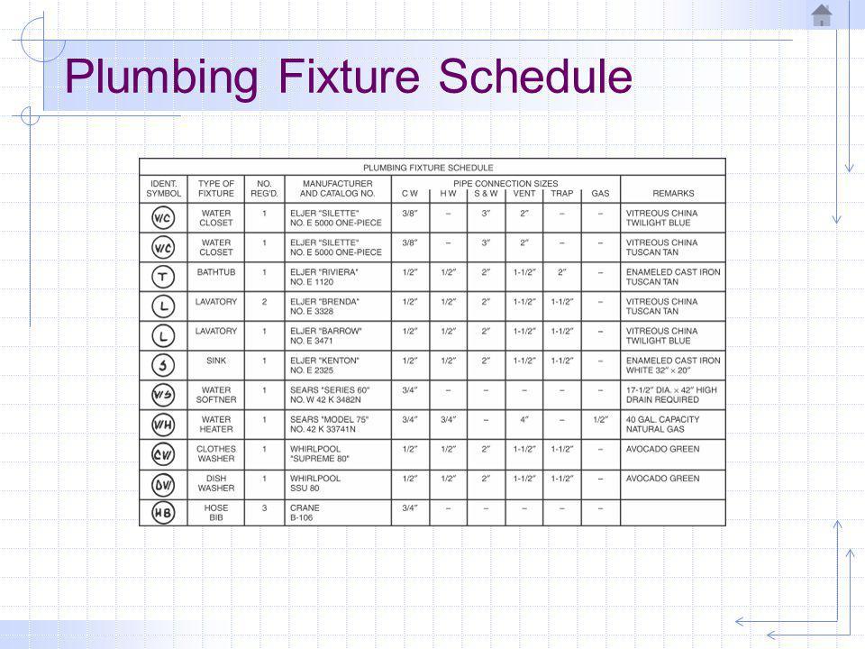 Plumbing Fixture Schedule