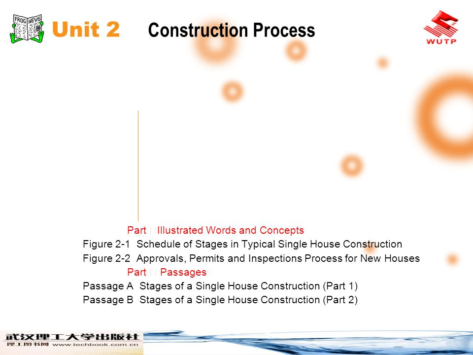 Unit 2 Construction Process Part Illustrated Words and Concepts Figure 2-1 Schedule of Stages in Typical Single House Construction Figure 2-2 Approvals, Permits and Inspections Process for New Houses Part Passages Passage A Stages of a Single House Construction (Part 1) Passage B Stages of a Single House Construction (Part 2)