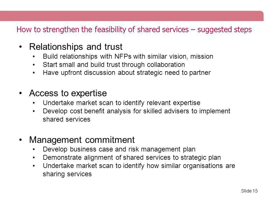How to strengthen the feasibility of shared services – suggested steps Slide 15 Relationships and trust Build relationships with NFPs with similar vis