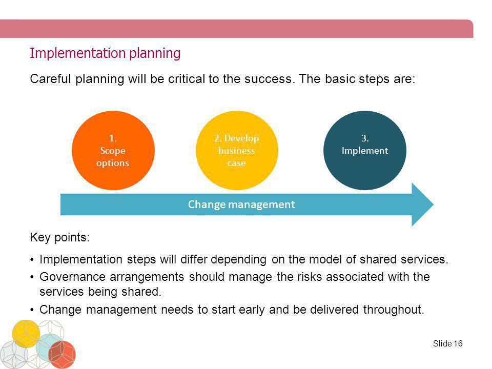 Implementation planning Careful planning will be critical to the success. The basic steps are: Key points: Implementation steps will differ depending
