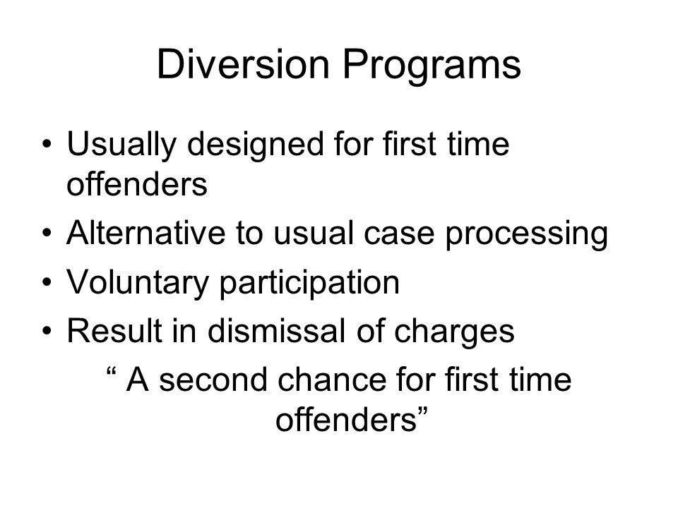 Diversion Programs Usually designed for first time offenders Alternative to usual case processing Voluntary participation Result in dismissal of charg