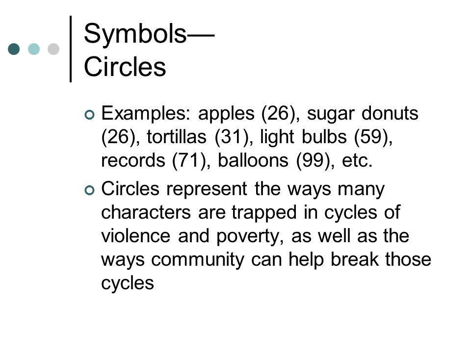 Symbols Circles Examples: apples (26), sugar donuts (26), tortillas (31), light bulbs (59), records (71), balloons (99), etc. Circles represent the wa