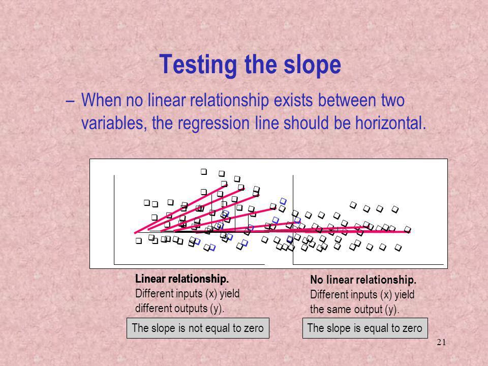 21 Testing the slope –When no linear relationship exists between two variables, the regression line should be horizontal.