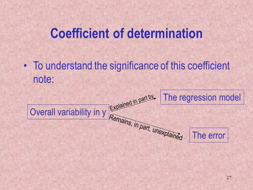 27 Coefficient of determination To understand the significance of this coefficient note: Overall variability in y The regression model Remains, in part, unexplained The error Explained in part by