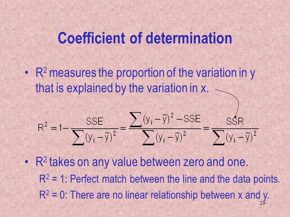 29 Coefficient of determination R 2 measures the proportion of the variation in y that is explained by the variation in x. R 2 takes on any value betw