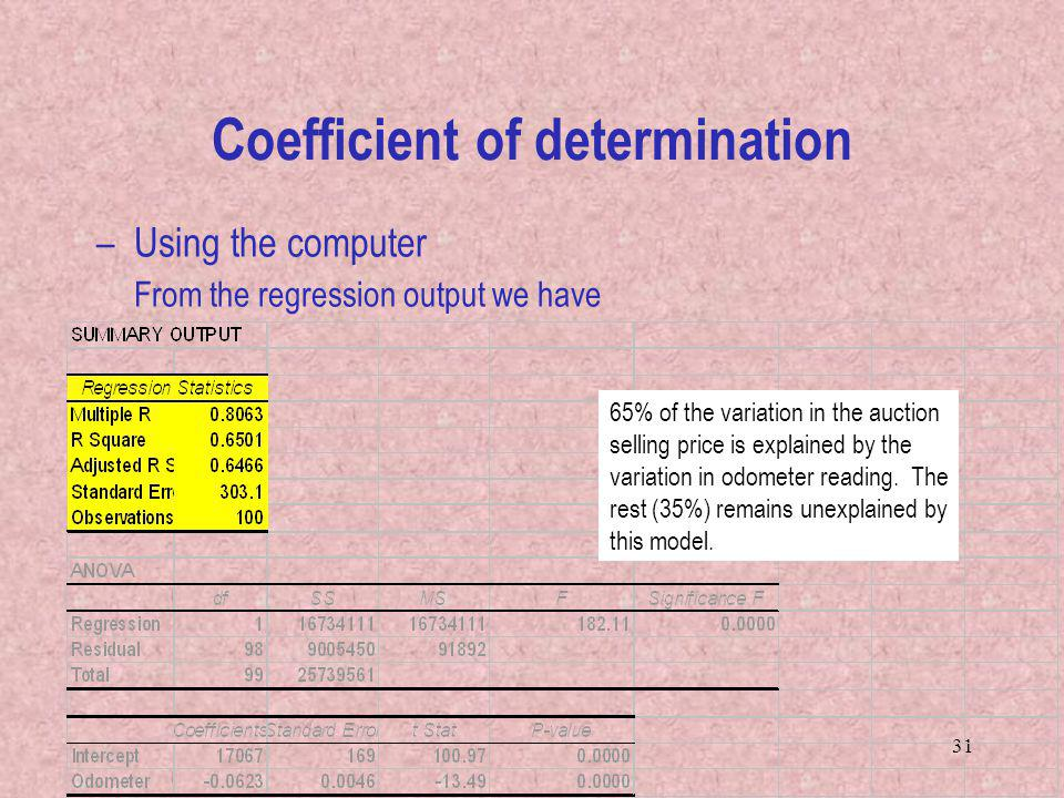 31 – Using the computer From the regression output we have 65% of the variation in the auction selling price is explained by the variation in odometer reading.