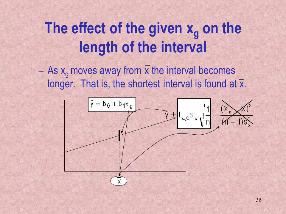 38 –As x g moves away from x the interval becomes longer. That is, the shortest interval is found at x. The effect of the given x g on the length of t