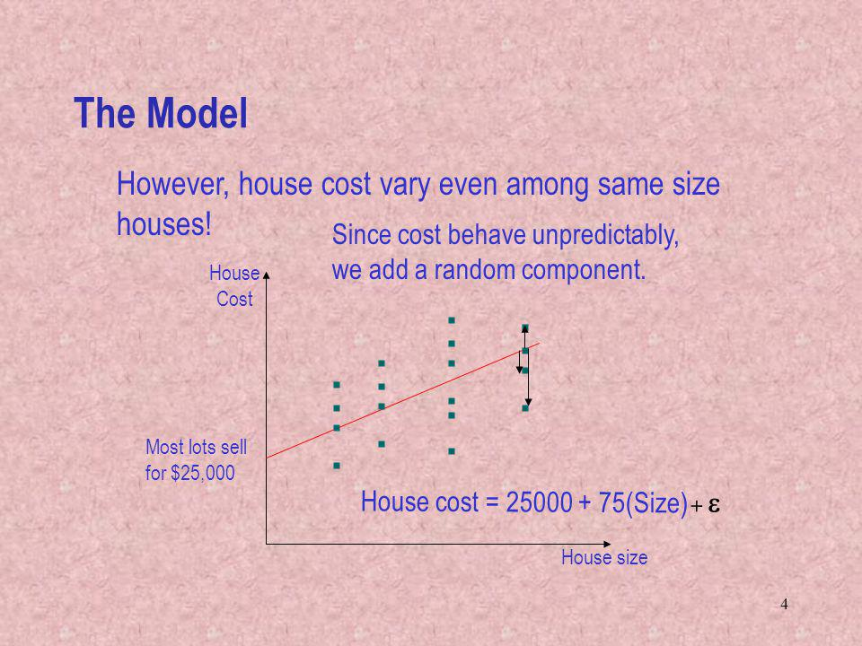 4 House cost = 25000 + 75(Size) House size House Cost Most lots sell for $25,000 However, house cost vary even among same size houses.