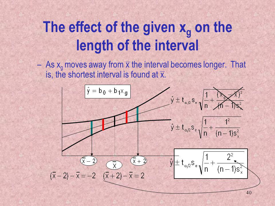 40 –As x g moves away from x the interval becomes longer. That is, the shortest interval is found at x. The effect of the given x g on the length of t