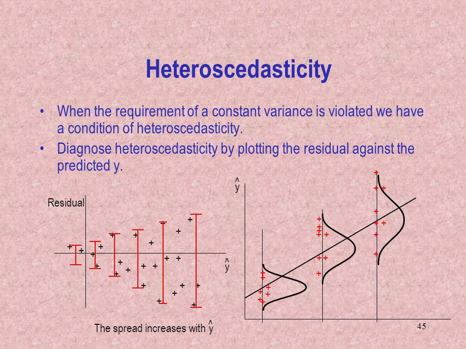 45 Heteroscedasticity When the requirement of a constant variance is violated we have a condition of heteroscedasticity. Diagnose heteroscedasticity b