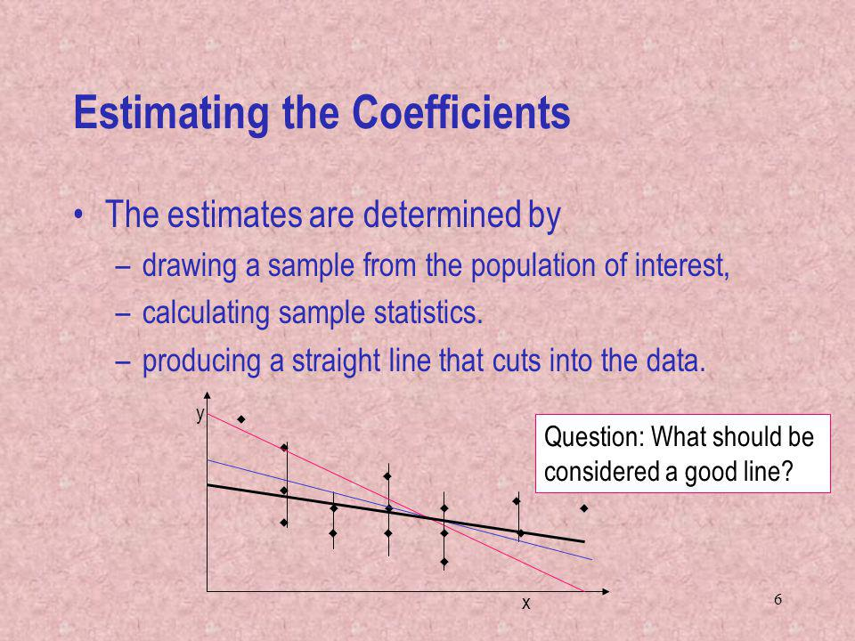 6 Estimating the Coefficients The estimates are determined by –drawing a sample from the population of interest, –calculating sample statistics.