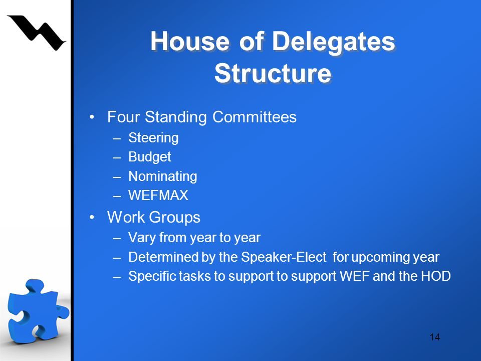 House of Delegates Structure Four Standing Committees –Steering –Budget –Nominating –WEFMAX Work Groups –Vary from year to year –Determined by the Speaker-Elect for upcoming year –Specific tasks to support to support WEF and the HOD 14